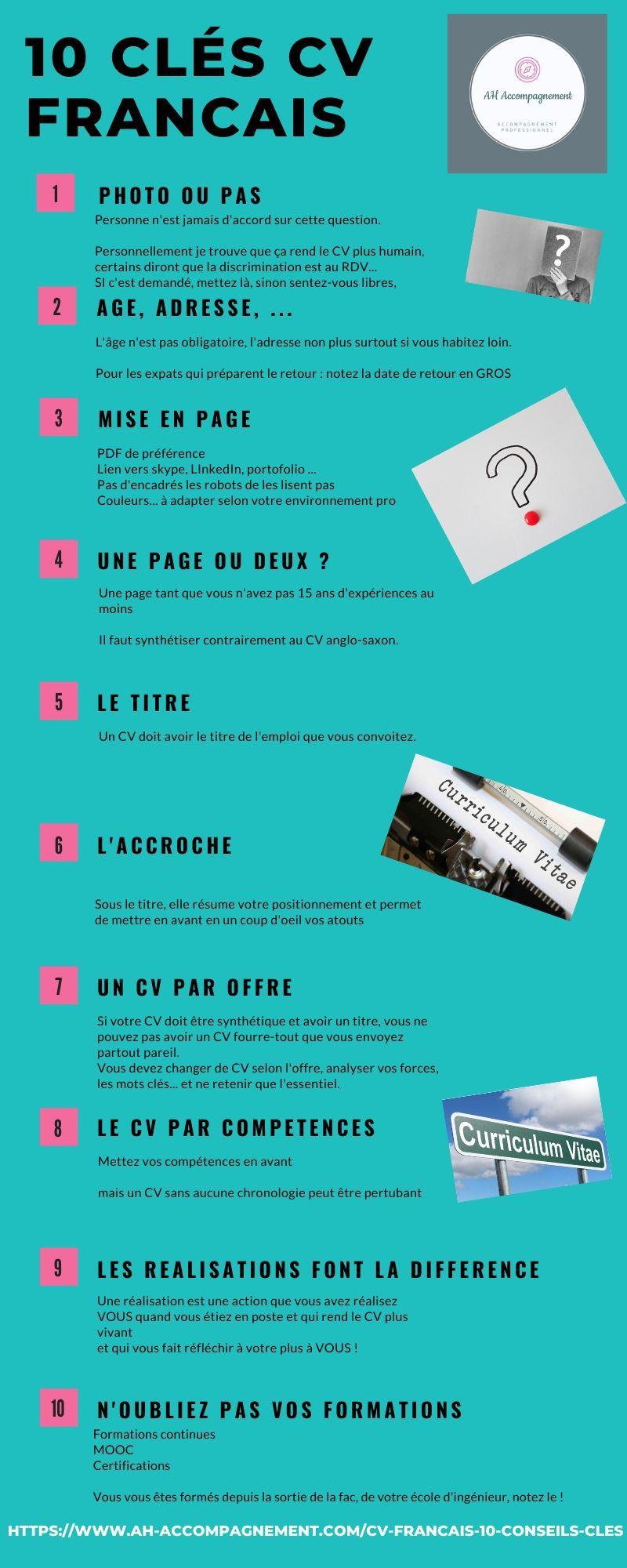AH Accompagnement 10 clés cv francais