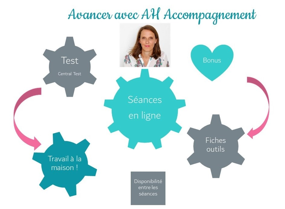 accompagnement AH Accompagnement