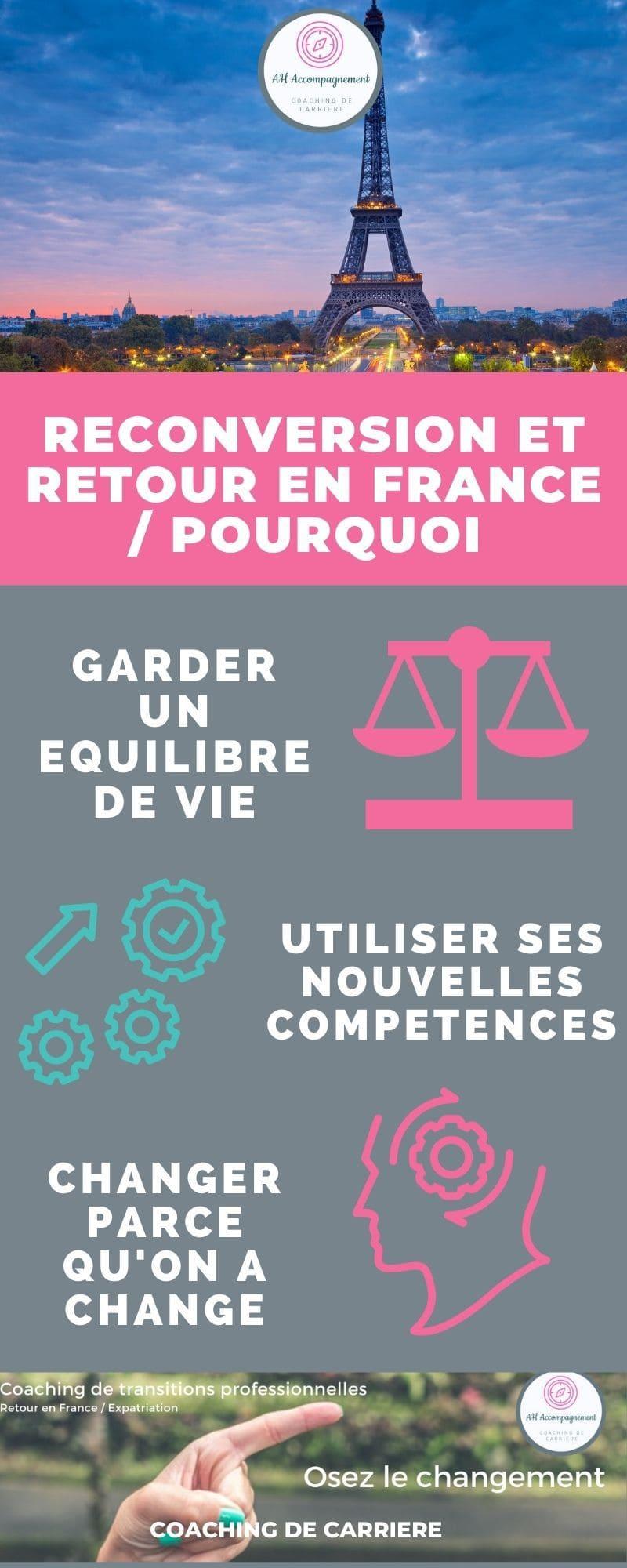 POURQUOI SE RECONVERTIR AU RETOUR EN FRANCE